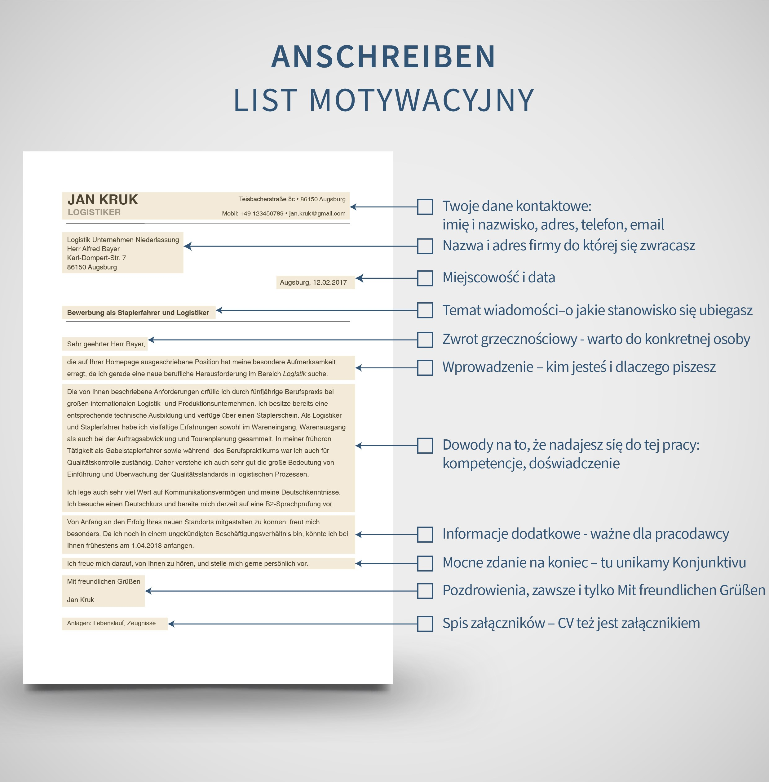 Jak Napisać Anschreiben List Motywacyjny Po Niemiecku